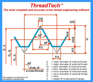 ThreadTech™ Thread Engineering Software