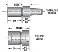 Progressive Cylindrical Plug Gages